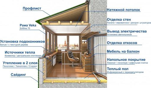 Утепление балконов и лоджтй